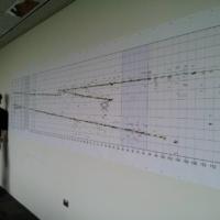 Hitmap at Fermi